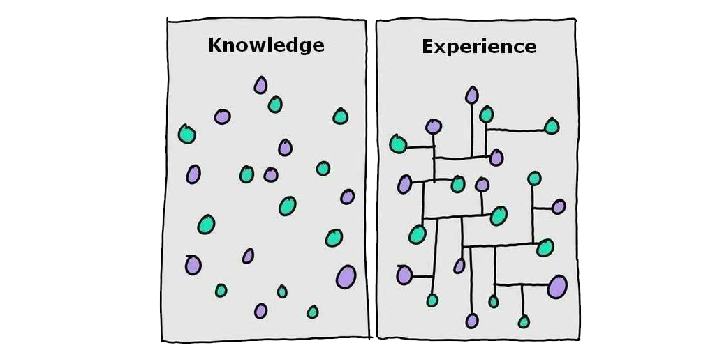 TOEFL knowledge-vs-experience